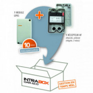 INTRATONE - IntraBOX Eco DATA HF 06-0101